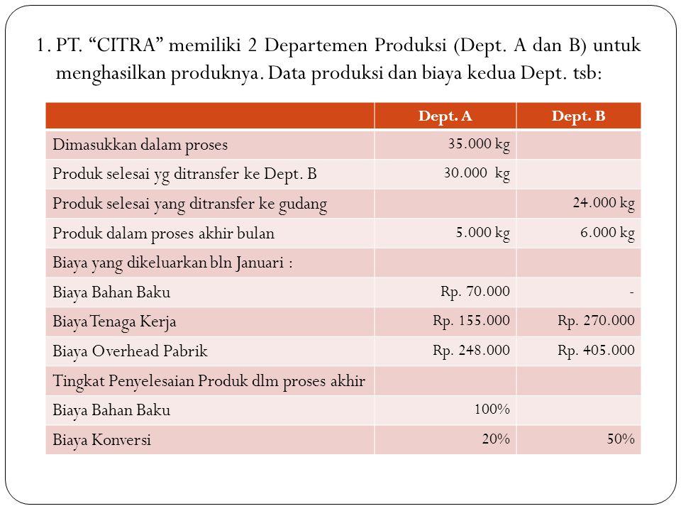 2.Diketahui data produksi dan biaya PT. ABADI bulan Maret sbb: B.