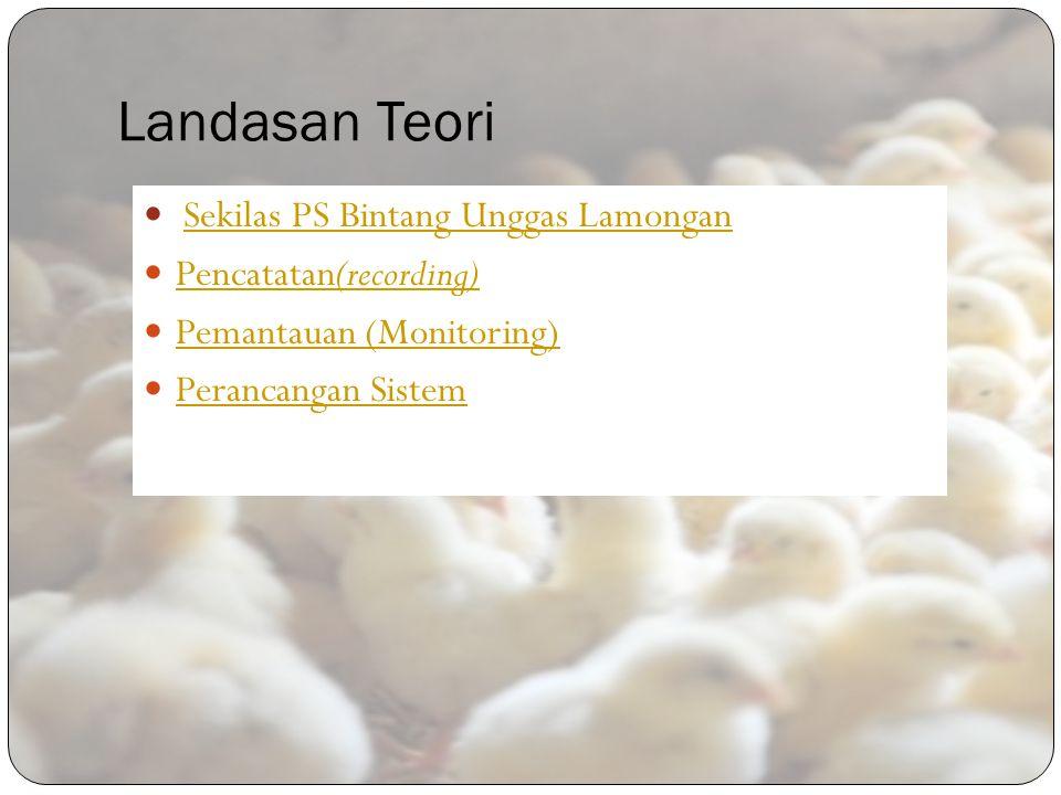 Landasan Teori Sekilas PS Bintang Unggas Lamongan Pencatatan(recording) Pencatatan(recording) Pemantauan (Monitoring) Perancangan Sistem