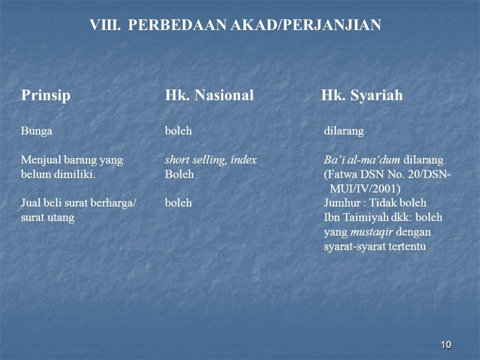 11 ASAS-ASAS KONTRAK Kebebasan (Al-Hurriyah) Kesetaraan (Al-Musawah) Keadilan (Al-Adalah) Kerelaan (Al-Ridha) Kejujuran (As-Shidq) x Pembatasan (At-taqyid)) x x x x Diskriminasi Penganiayaan(Al-Dhulm) Pemaksaan (Al-Ikrah) Penipuan (Al-Ghasy) IX.
