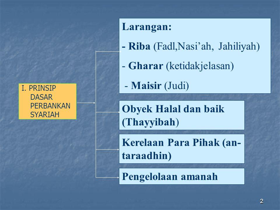 2 Larangan: - Riba (Fadl,Nasi'ah, Jahiliyah) - Gharar (ketidakjelasan) - Maisir (Judi) Obyek Halal dan baik (Thayyibah) Kerelaan Para Pihak (an- taraa