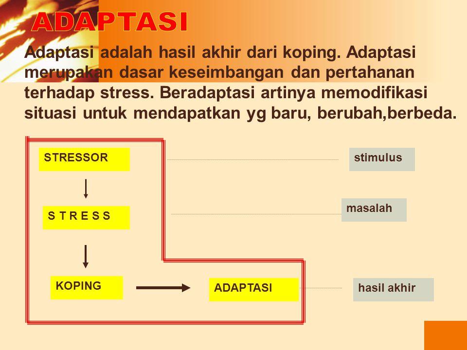 Adalah proses yg dilalui individu dalam m'selesaikan situasi yg stressful. Koping merupakan respon indiv. terhadap situasi yg mengancam. Strategi Kopi