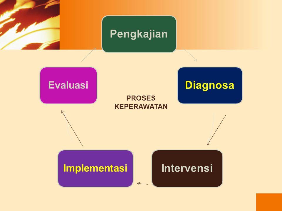 ADAPTASI SOSIAL BUDAYA Termasuk perubahan perilaku berkaitan dengan norma, keyakinan, bahasa, keputusan, dll. 21