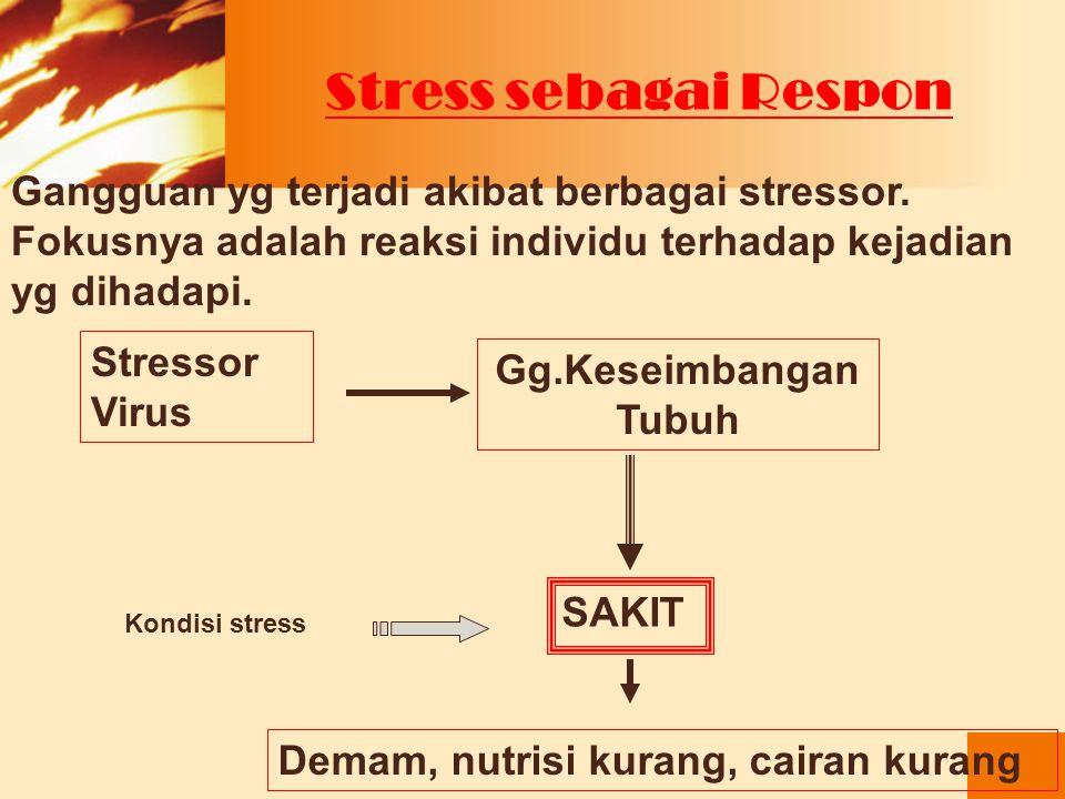 Setiap kejadian k'hidup (perubahan kehidupan) atau serangkaian situasi yg menyebabkan perubahan respon yg m'tingkat resiko terjadinya penyakit. Contoh