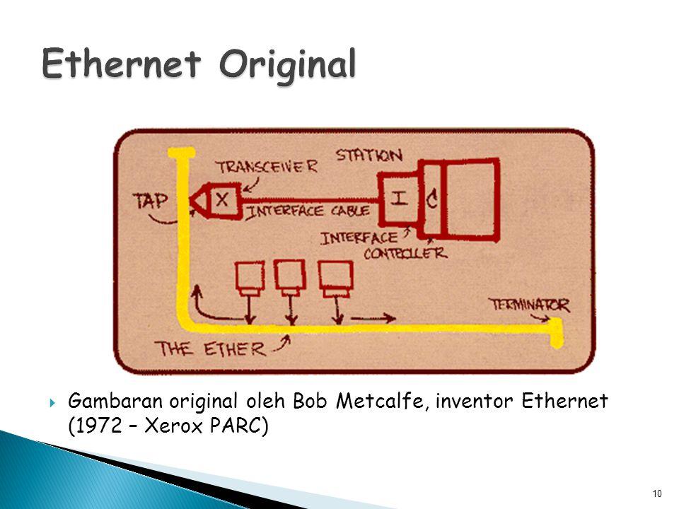  Gambaran original oleh Bob Metcalfe, inventor Ethernet (1972 – Xerox PARC) 10