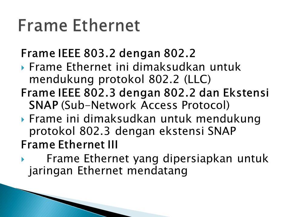 Frame IEEE 803.2 dengan 802.2  Frame Ethernet ini dimaksudkan untuk mendukung protokol 802.2 (LLC) Frame IEEE 802.3 dengan 802.2 dan Ekstensi SNAP (Sub-Network Access Protocol)  Frame ini dimaksudkan untuk mendukung protokol 802.3 dengan ekstensi SNAP Frame Ethernet III  Frame Ethernet yang dipersiapkan untuk jaringan Ethernet mendatang