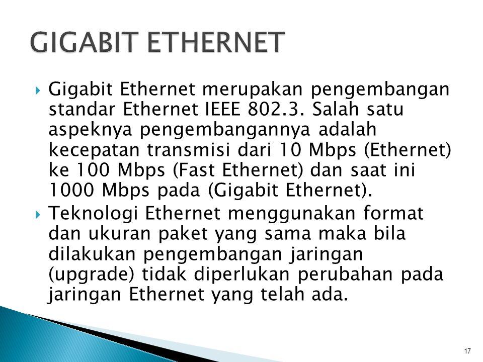  Gigabit Ethernet merupakan pengembangan standar Ethernet IEEE 802.3.