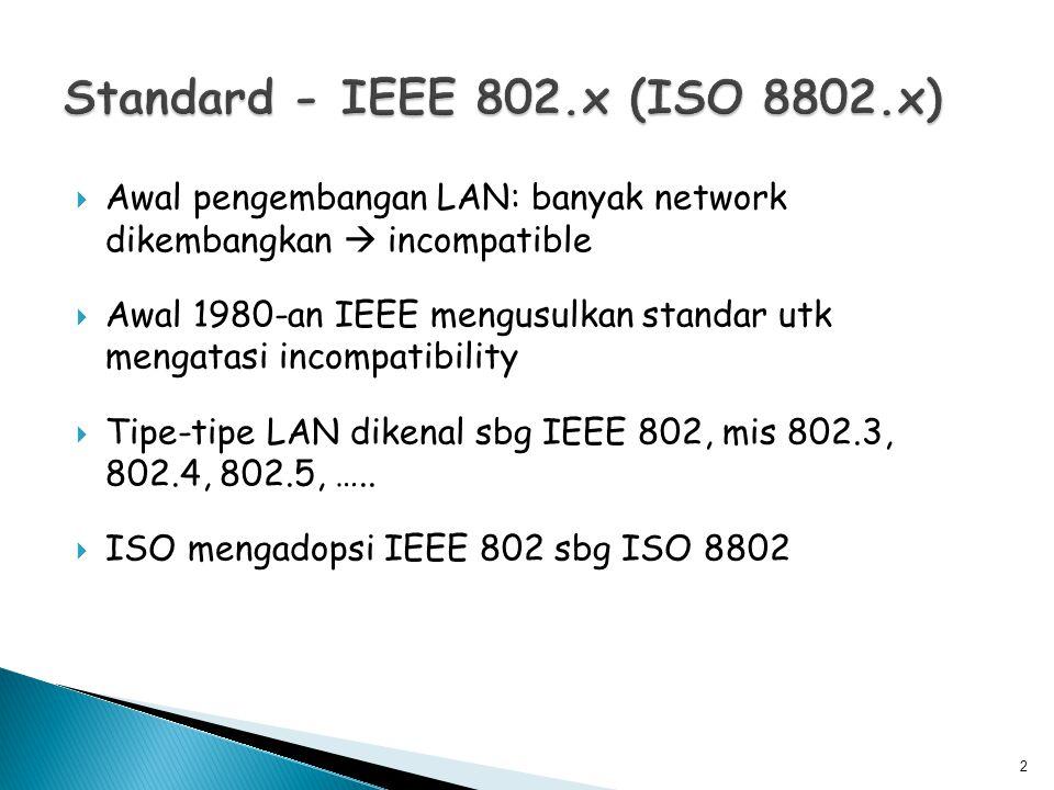  Awal pengembangan LAN: banyak network dikembangkan  incompatible  Awal 1980-an IEEE mengusulkan standar utk mengatasi incompatibility  Tipe-tipe LAN dikenal sbg IEEE 802, mis 802.3, 802.4, 802.5, …..