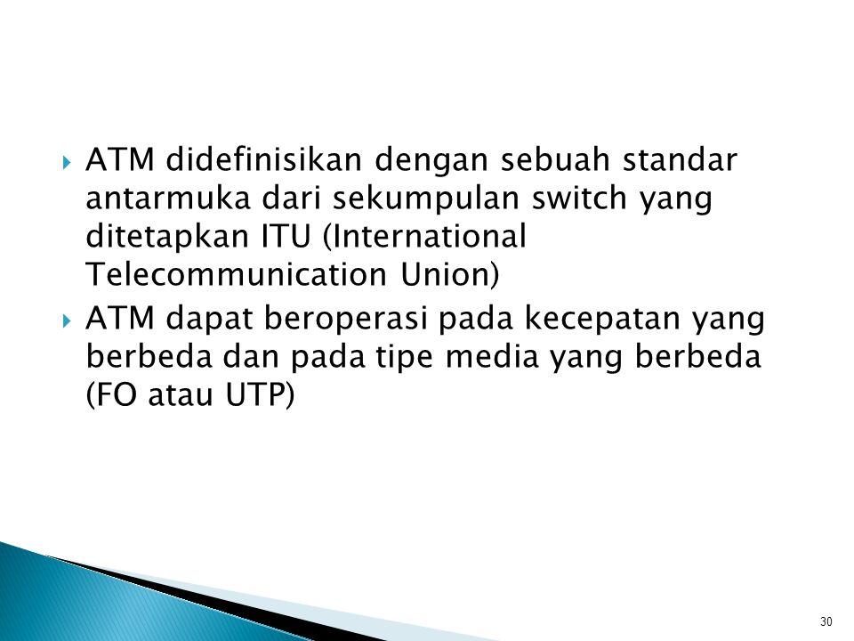  ATM didefinisikan dengan sebuah standar antarmuka dari sekumpulan switch yang ditetapkan ITU (International Telecommunication Union)  ATM dapat beroperasi pada kecepatan yang berbeda dan pada tipe media yang berbeda (FO atau UTP) 30
