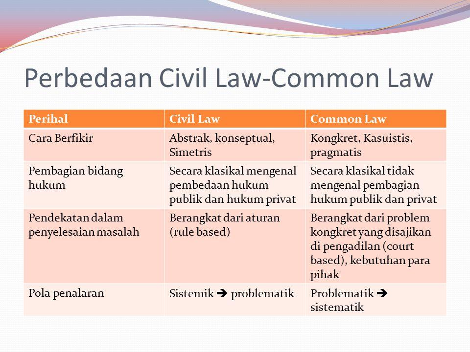 Perbedaan Civil Law-Common Law PerihalCivil LawCommon Law Cara BerfikirAbstrak, konseptual, Simetris Kongkret, Kasuistis, pragmatis Pembagian bidang h