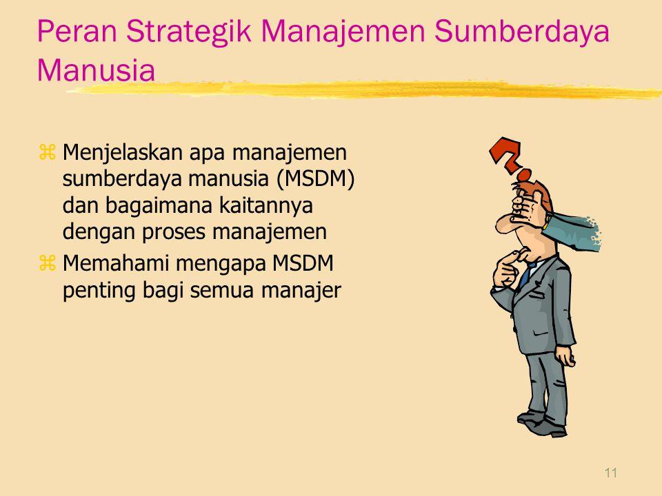 11 Peran Strategik Manajemen Sumberdaya Manusia zMenjelaskan apa manajemen sumberdaya manusia (MSDM) dan bagaimana kaitannya dengan proses manajemen zMemahami mengapa MSDM penting bagi semua manajer