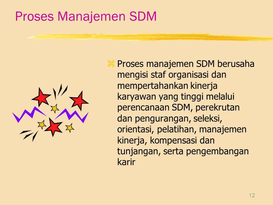 12 Proses Manajemen SDM z Proses manajemen SDM berusaha mengisi staf organisasi dan mempertahankan kinerja karyawan yang tinggi melalui perencanaan SDM, perekrutan dan pengurangan, seleksi, orientasi, pelatihan, manajemen kinerja, kompensasi dan tunjangan, serta pengembangan karir