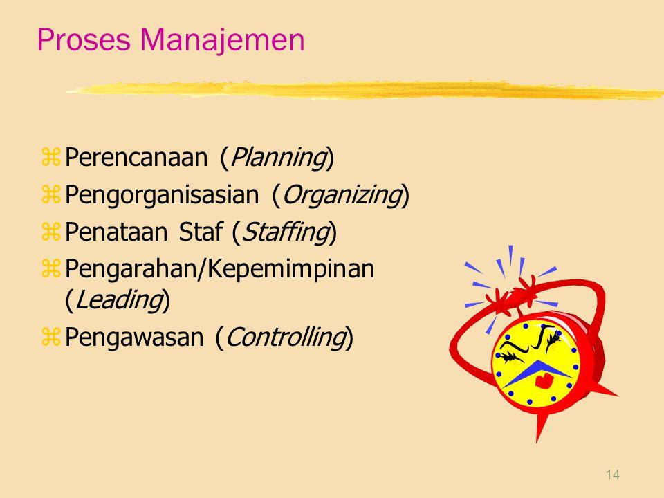 14 Proses Manajemen zPerencanaan (Planning) zPengorganisasian (Organizing) zPenataan Staf (Staffing) zPengarahan/Kepemimpinan (Leading) zPengawasan (Controlling)