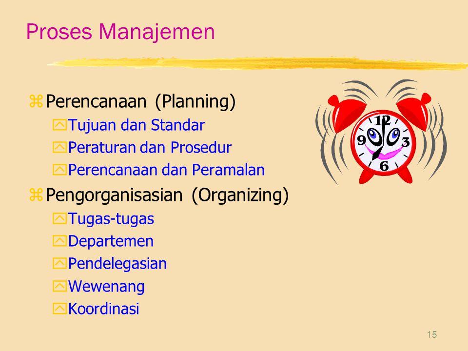 15 Proses Manajemen zPerencanaan (Planning) yTujuan dan Standar yPeraturan dan Prosedur yPerencanaan dan Peramalan zPengorganisasian (Organizing) yTugas-tugas yDepartemen yPendelegasian yWewenang yKoordinasi