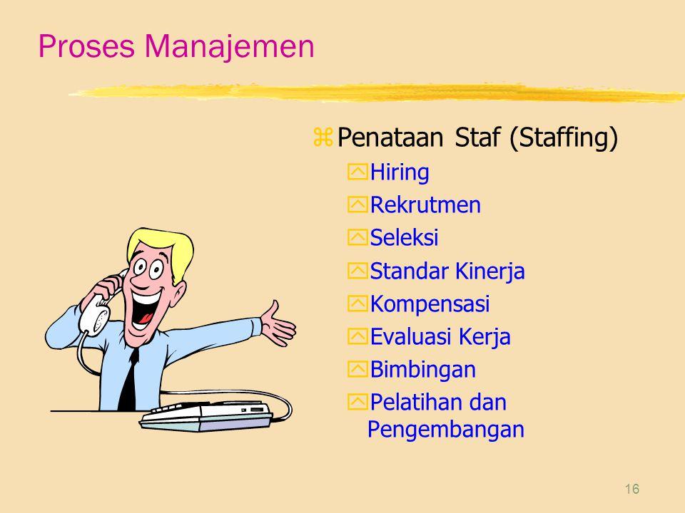 16 Proses Manajemen zPenataan Staf (Staffing) yHiring yRekrutmen ySeleksi yStandar Kinerja yKompensasi yEvaluasi Kerja yBimbingan yPelatihan dan Pengembangan