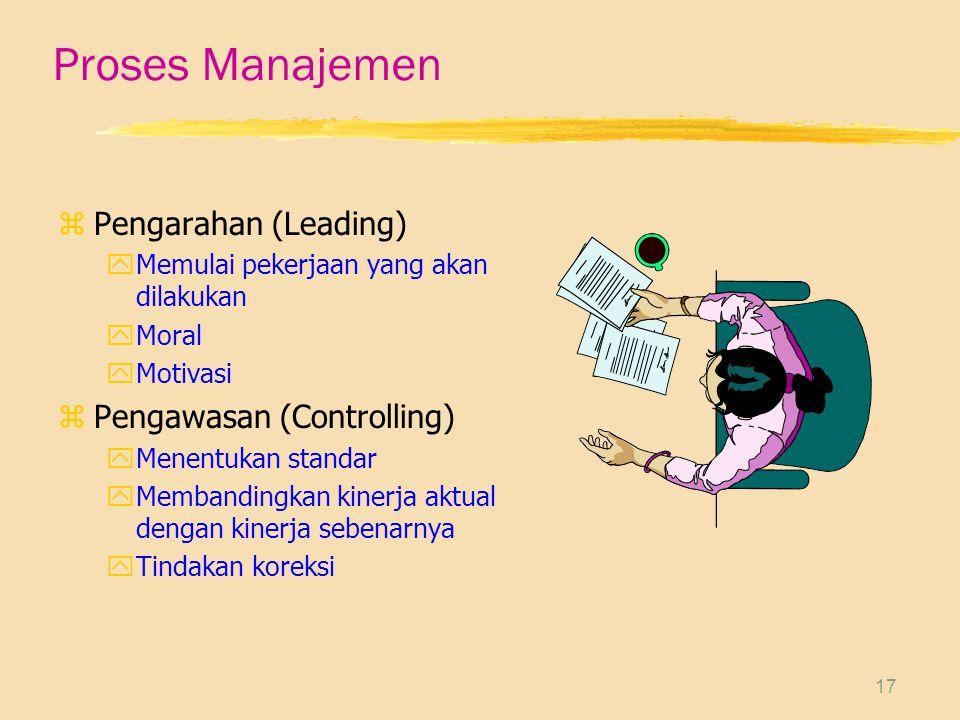17 Proses Manajemen zPengarahan (Leading) yMemulai pekerjaan yang akan dilakukan yMoral yMotivasi zPengawasan (Controlling) yMenentukan standar yMembandingkan kinerja aktual dengan kinerja sebenarnya yTindakan koreksi