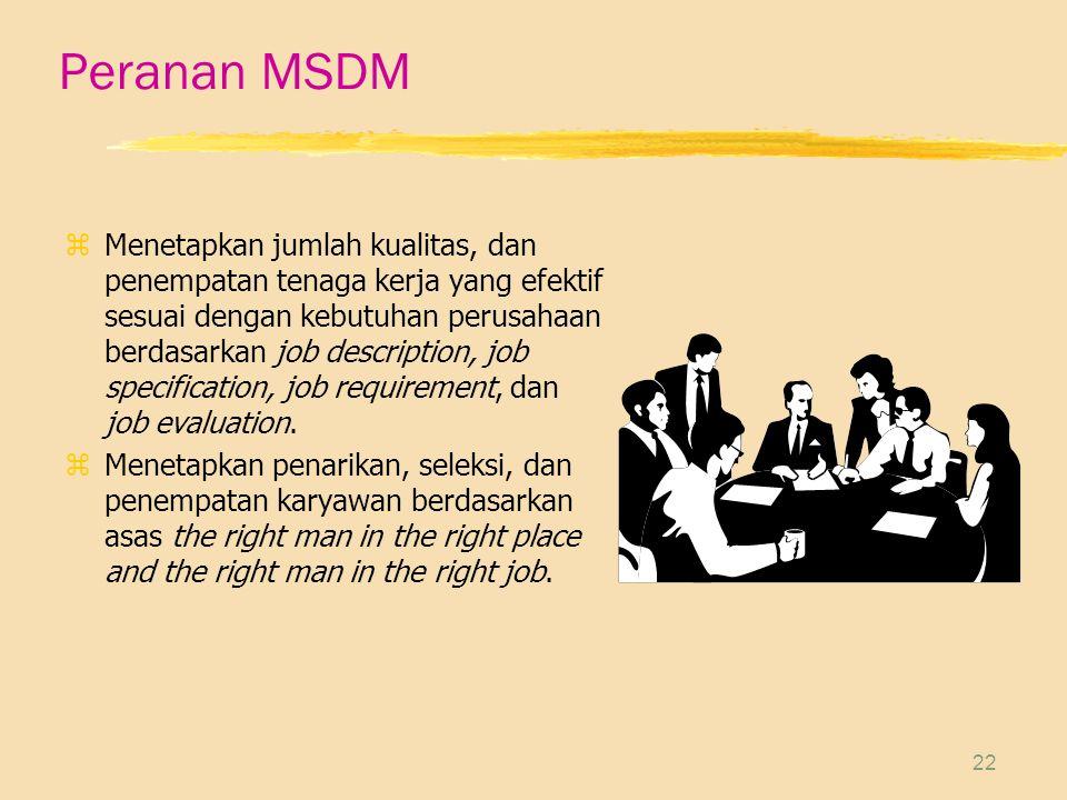 22 Peranan MSDM zMenetapkan jumlah kualitas, dan penempatan tenaga kerja yang efektif sesuai dengan kebutuhan perusahaan berdasarkan job description, job specification, job requirement, dan job evaluation.