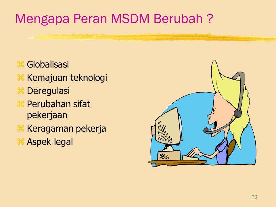 32 Mengapa Peran MSDM Berubah .
