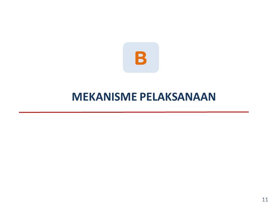 MEKANISME PELAKSANAAN 11 B