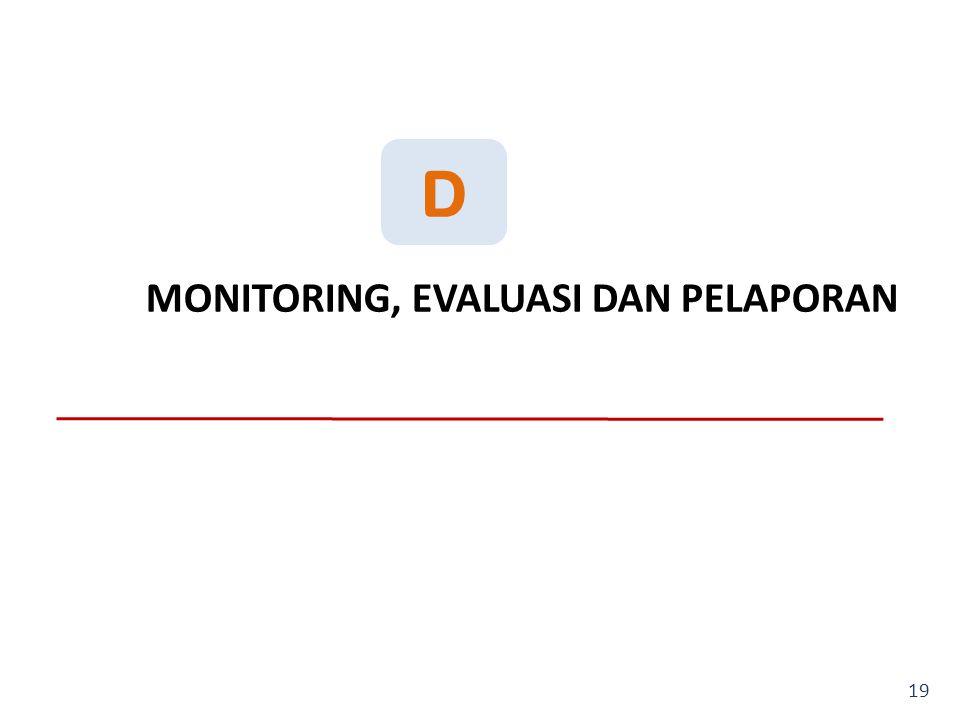 MONITORING, EVALUASI DAN PELAPORAN 19 D