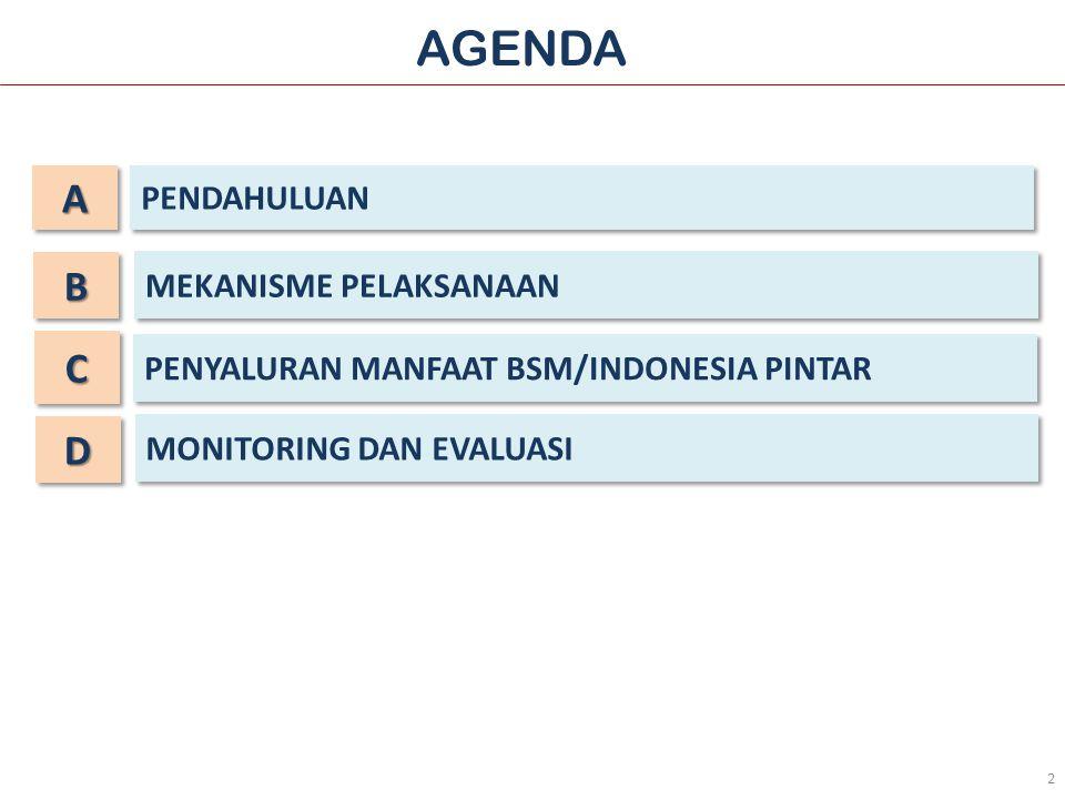 1.PENETAPAN PENERIMA PROGRAM BSM/INDONESIA PINTAR 2/3 e.