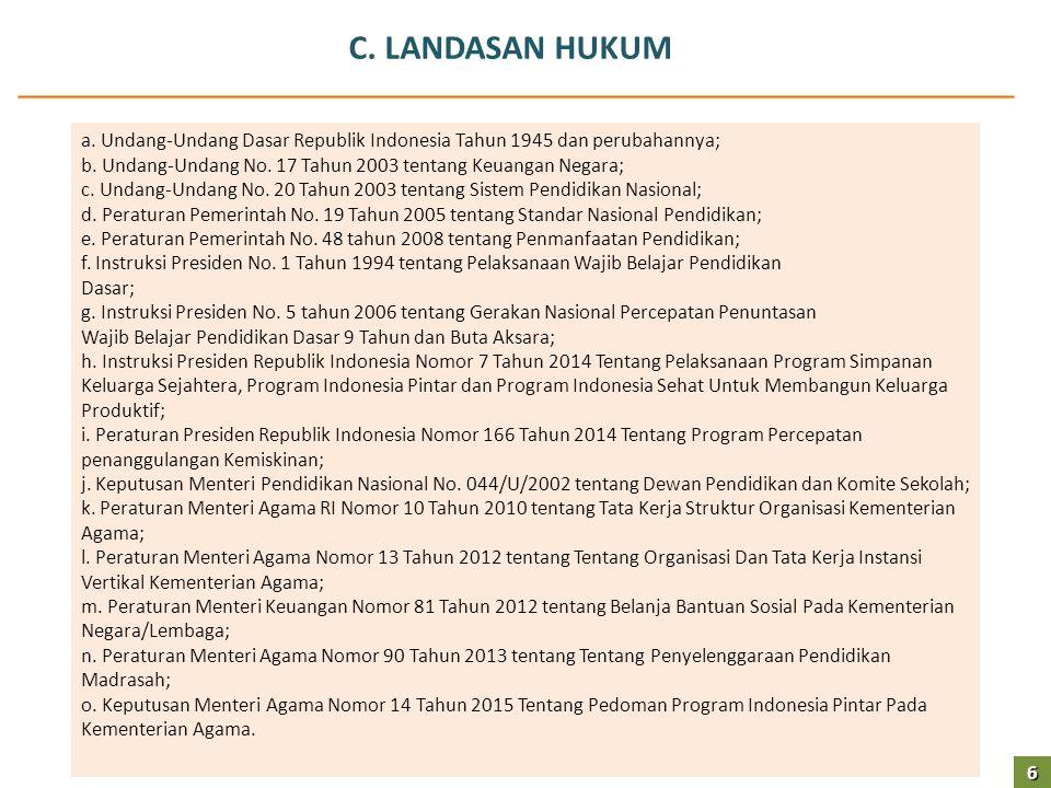 C. LANDASAN HUKUM a. Undang-Undang Dasar Republik Indonesia Tahun 1945 dan perubahannya; b. Undang-Undang No. 17 Tahun 2003 tentang Keuangan Negara; c