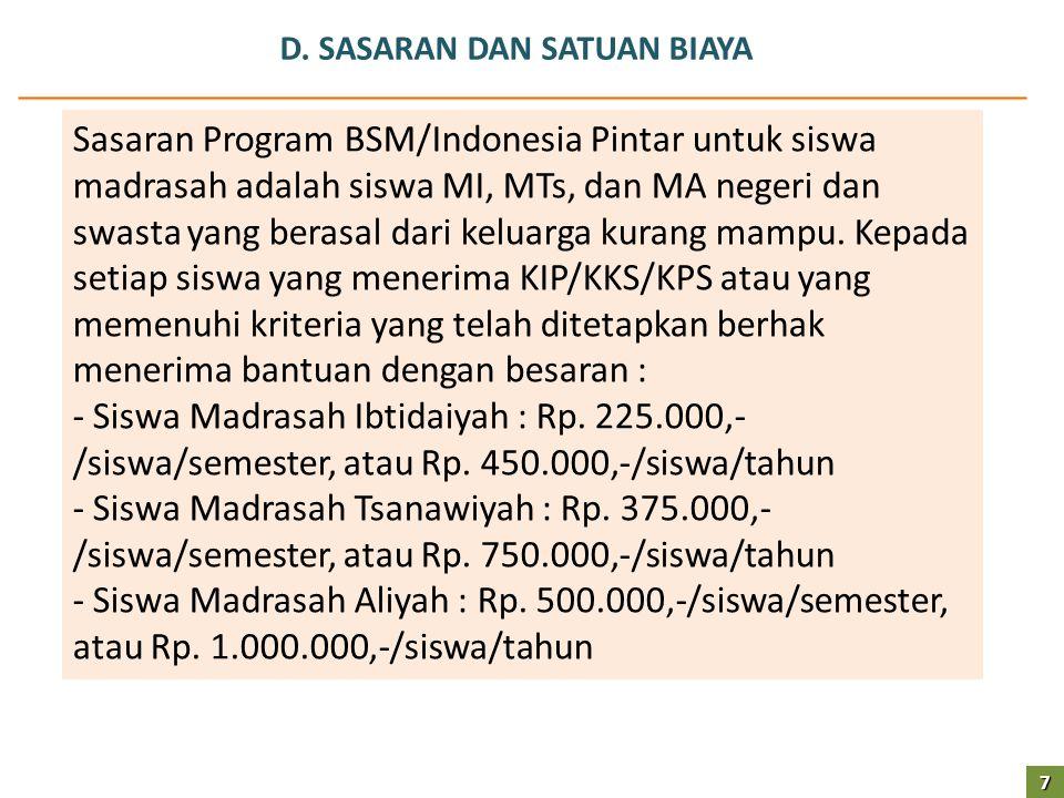 D. SASARAN DAN SATUAN BIAYA Sasaran Program BSM/Indonesia Pintar untuk siswa madrasah adalah siswa MI, MTs, dan MA negeri dan swasta yang berasal dari