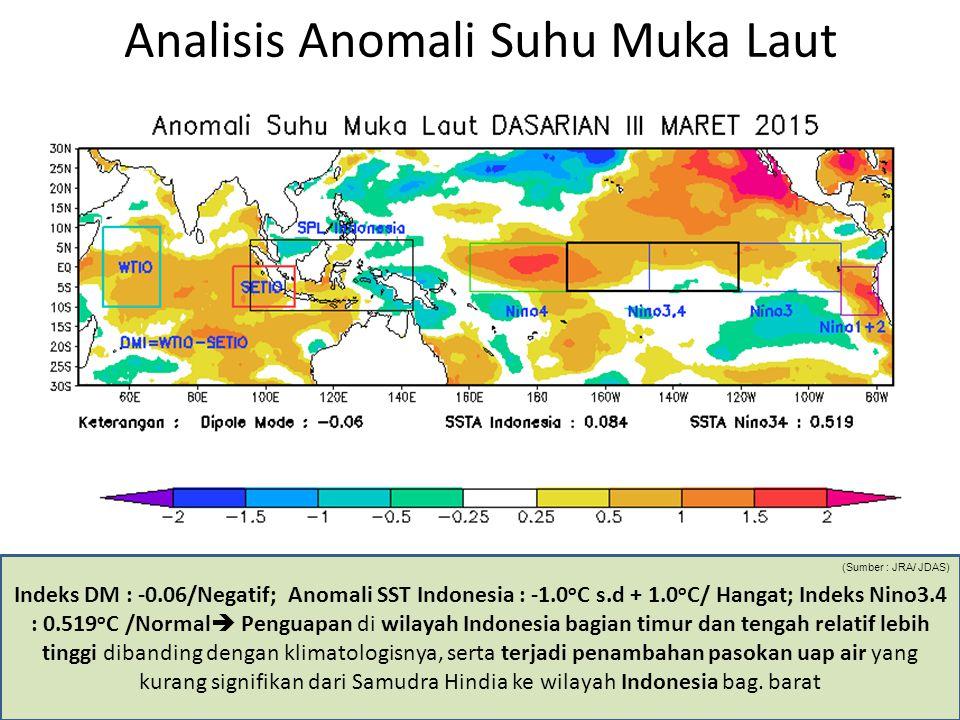 Analisis Anomali Suhu Muka Laut Indeks DM : -0.06/Negatif; Anomali SST Indonesia : -1.0 o C s.d + 1.0 o C/ Hangat; Indeks Nino3.4 : 0.519 o C /Normal
