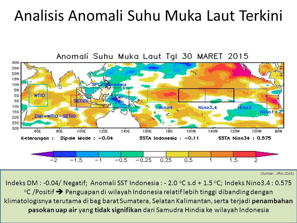 Analisis Anomali Suhu Muka Laut Terkini Indeks DM : -0.04/ Negatif; Anomali SST Indonesia : - 2.0 o C s.d + 1.5 o C; Indeks Nino3.4 : 0.575 o C /Posit