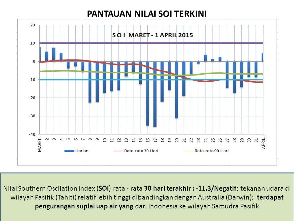 PANTAUAN NILAI SOI TERKINI Nilai Southern Oscilation Index (SOI) rata - rata 30 hari terakhir : -11.3/Negatif; tekanan udara di wilayah Pasifik (Tahit