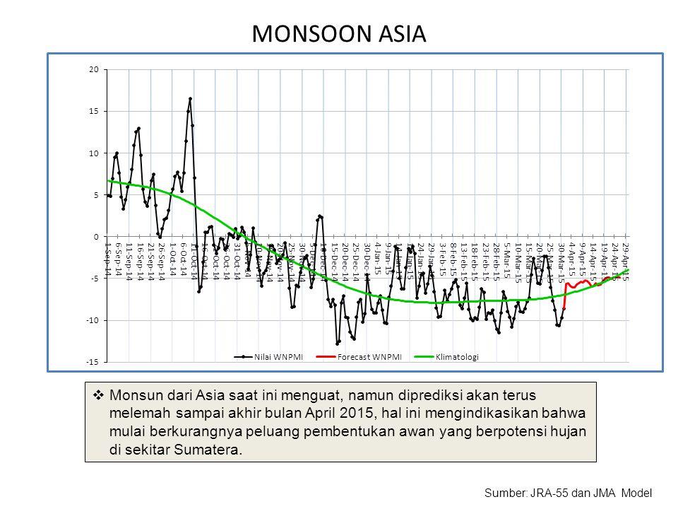 MONSOON ASIA  Monsun dari Asia saat ini menguat, namun diprediksi akan terus melemah sampai akhir bulan April 2015, hal ini mengindikasikan bahwa mul
