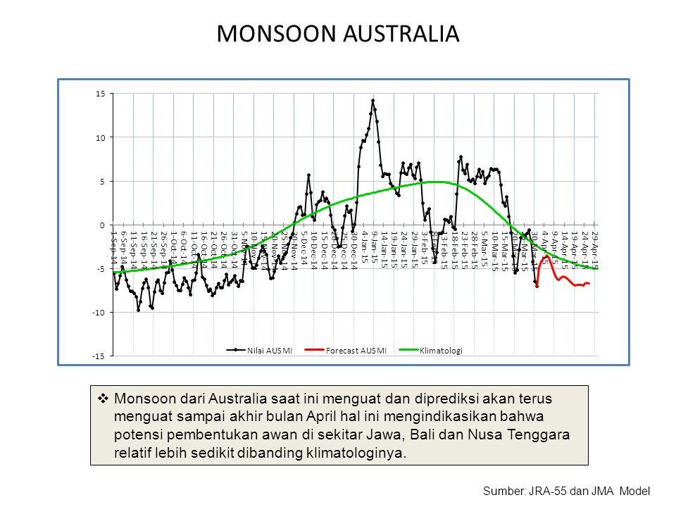 MONSOON AUSTRALIA  Monsoon dari Australia saat ini menguat dan diprediksi akan terus menguat sampai akhir bulan April hal ini mengindikasikan bahwa p
