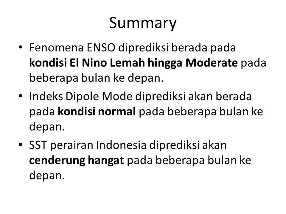 Summary Fenomena ENSO diprediksi berada pada kondisi El Nino Lemah hingga Moderate pada beberapa bulan ke depan. Indeks Dipole Mode diprediksi akan be