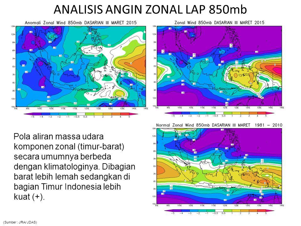 ANALISIS ANGIN ZONAL LAP 850mb Pola aliran massa udara komponen zonal (timur-barat) secara umumnya berbeda dengan klimatologinya. Dibagian barat lebih