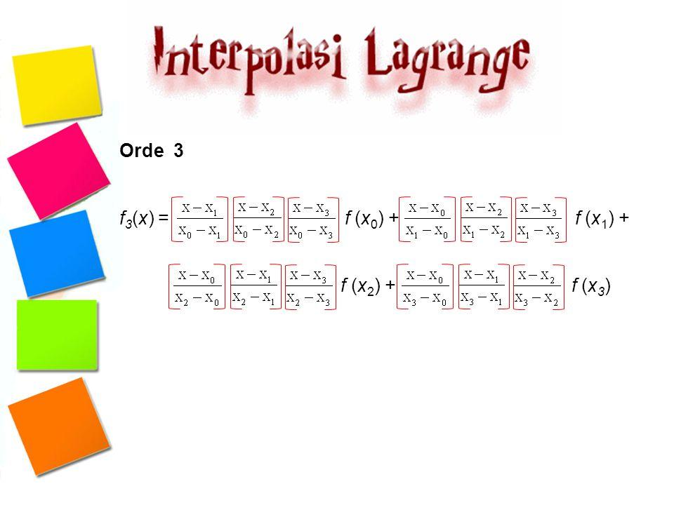 Orde 3 f 3 (x) = f (x 0 ) + f (x 1 ) + f (x 2 ) + f (x 3 )