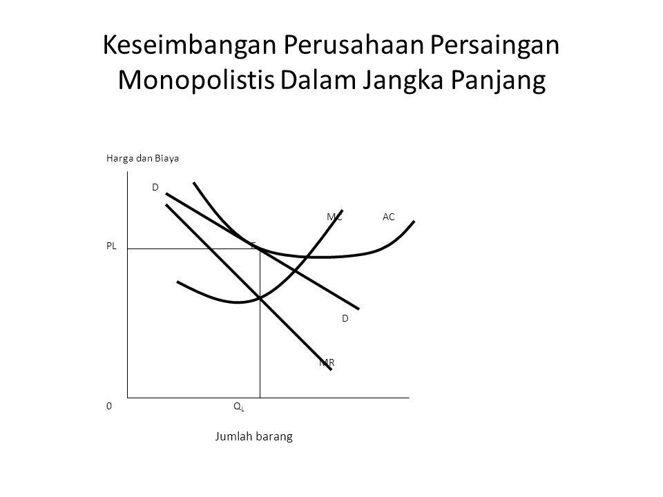 Keseimbangan Perusahaan Persaingan Monopolistis Dalam Jangka Panjang Harga dan Biaya D MC AC PL E D MR 0 Q L Jumlah barang