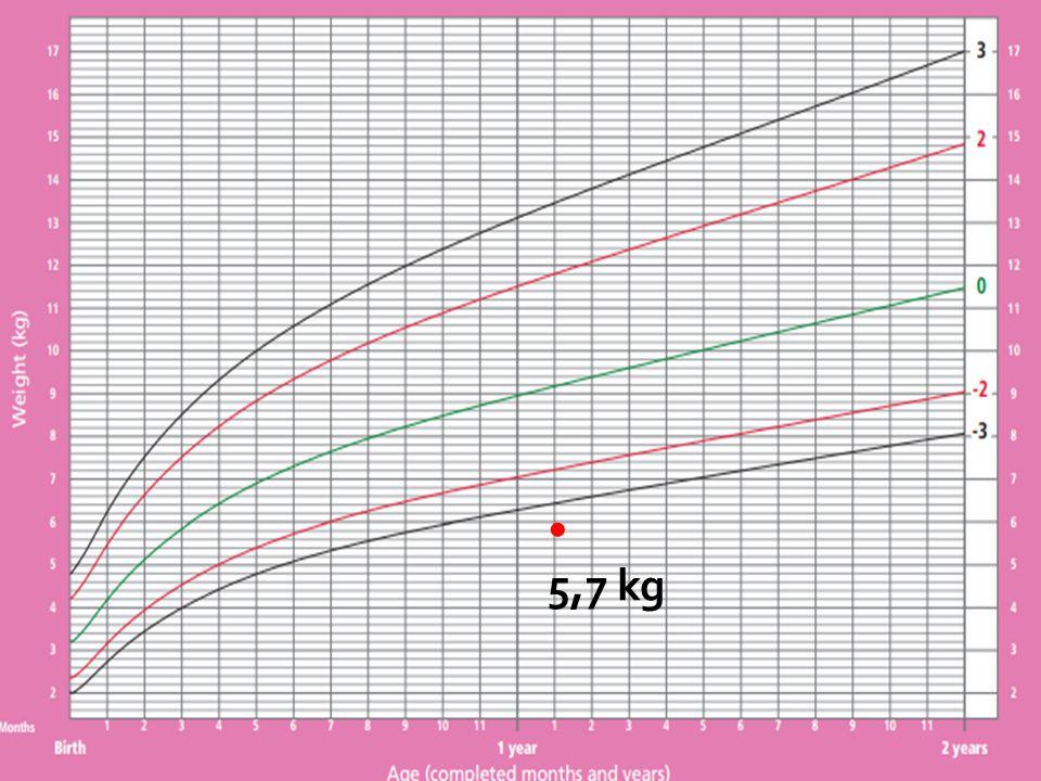 5,7 kg