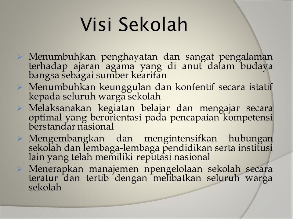 SMA NEGERI 1 LINGGA Jl. Istana Robat no.40 Daik Lingga, Kepulauan Riau