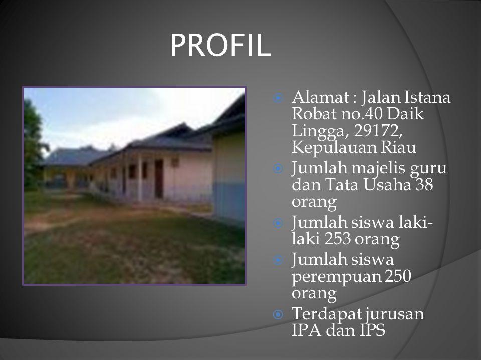 PROFIL  Alamat : Jalan Istana Robat no.40 Daik Lingga, 29172, Kepulauan Riau  Jumlah majelis guru dan Tata Usaha 38 orang  Jumlah siswa laki- laki 253 orang  Jumlah siswa perempuan 250 orang  Terdapat jurusan IPA dan IPS
