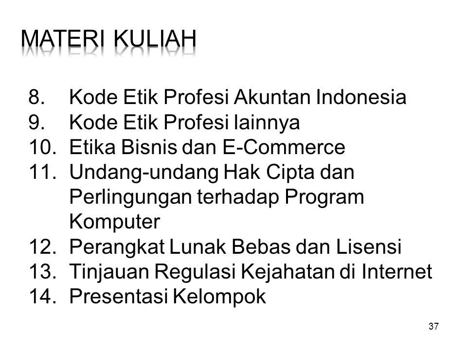 37 8.Kode Etik Profesi Akuntan Indonesia 9.Kode Etik Profesi lainnya 10.Etika Bisnis dan E-Commerce 11.Undang-undang Hak Cipta dan Perlingungan terhad