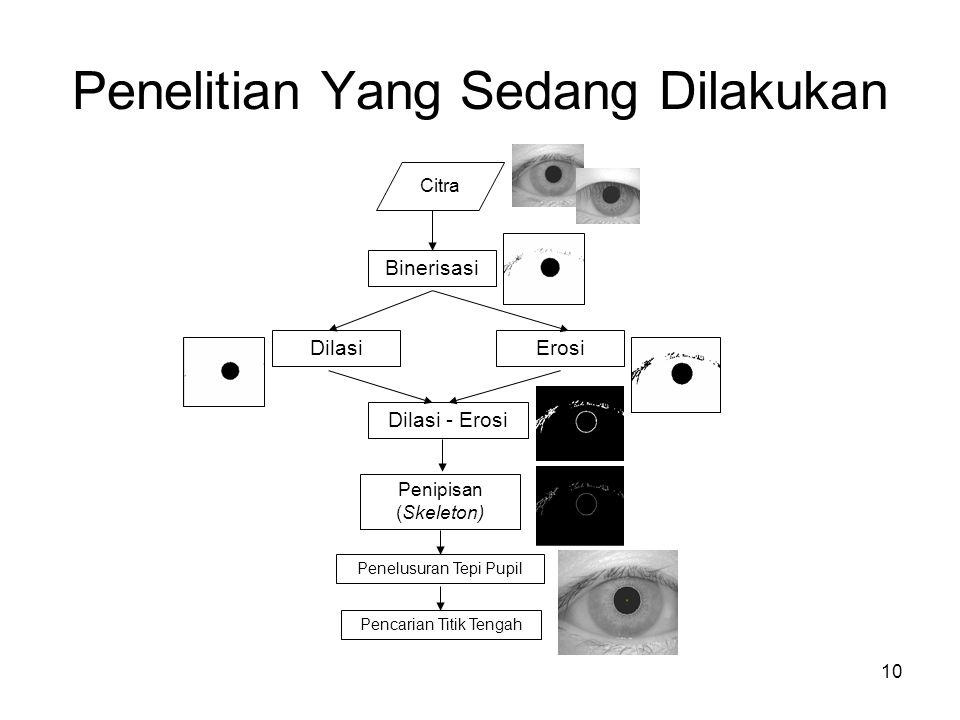 10 Penelitian Yang Sedang Dilakukan Citra Binerisasi DilasiErosi Dilasi - Erosi Penelusuran Tepi Pupil Pencarian Titik Tengah Penipisan (Skeleton)