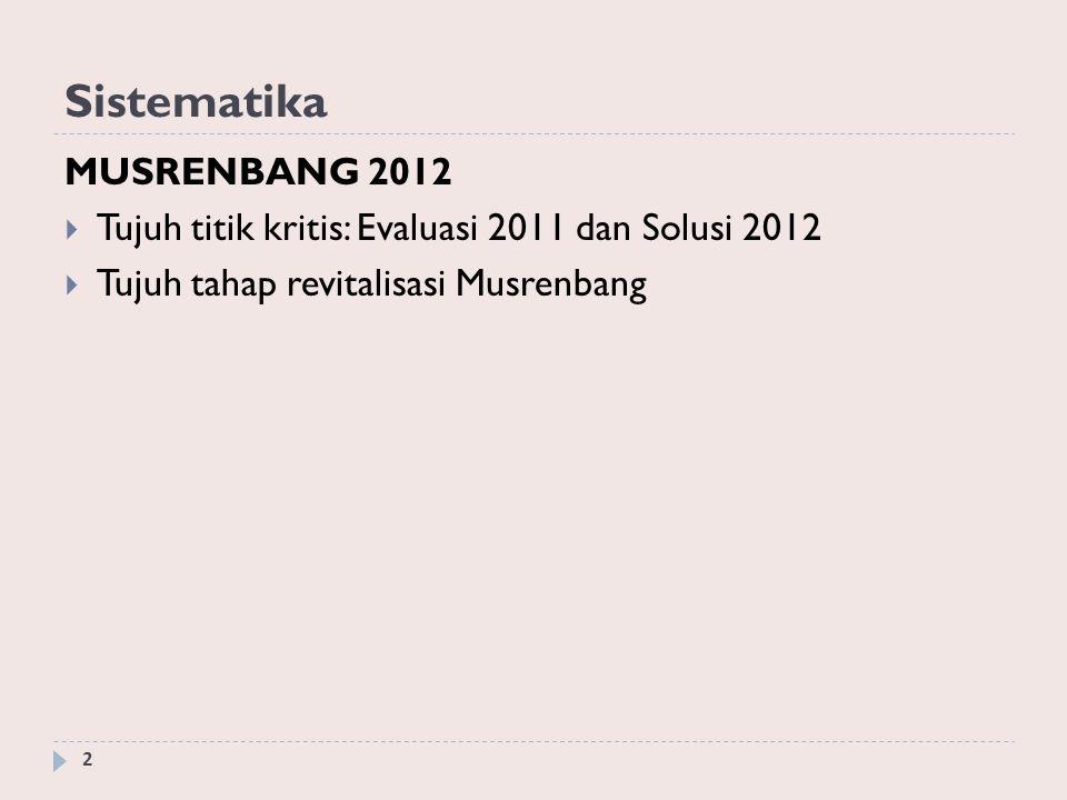 Sistematika 2 MUSRENBANG 2012  Tujuh titik kritis: Evaluasi 2011 dan Solusi 2012  Tujuh tahap revitalisasi Musrenbang