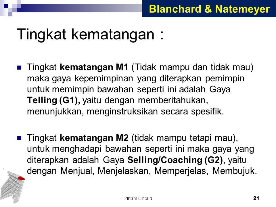 Tingkat kematangan : Tingkat kematangan M1 (Tidak mampu dan tidak mau) maka gaya kepemimpinan yang diterapkan pemimpin untuk memimpin bawahan seperti