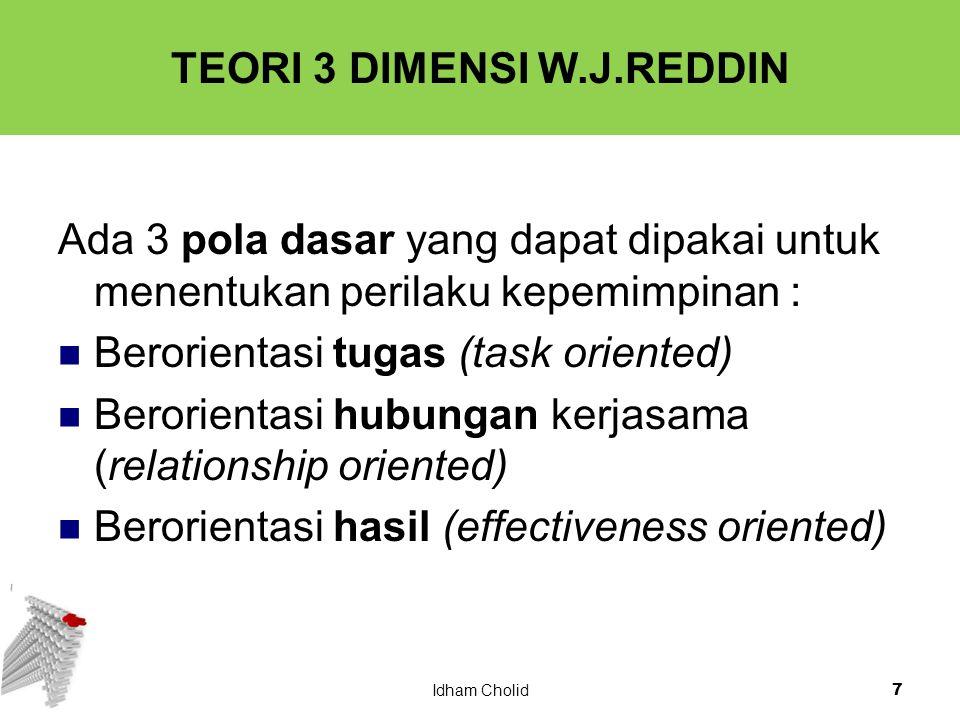 TEORI 3 DIMENSI W.J.REDDIN Ada 3 pola dasar yang dapat dipakai untuk menentukan perilaku kepemimpinan : Berorientasi tugas (task oriented) Berorientas