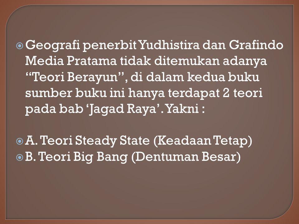  Geografi penerbit Yudhistira dan Grafindo Media Pratama tidak ditemukan adanya Teori Berayun , di dalam kedua buku sumber buku ini hanya terdapat 2 teori pada bab 'Jagad Raya'.