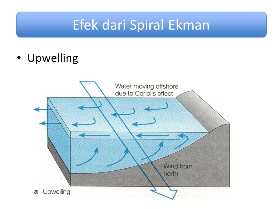Upwelling Efek dari Spiral Ekman