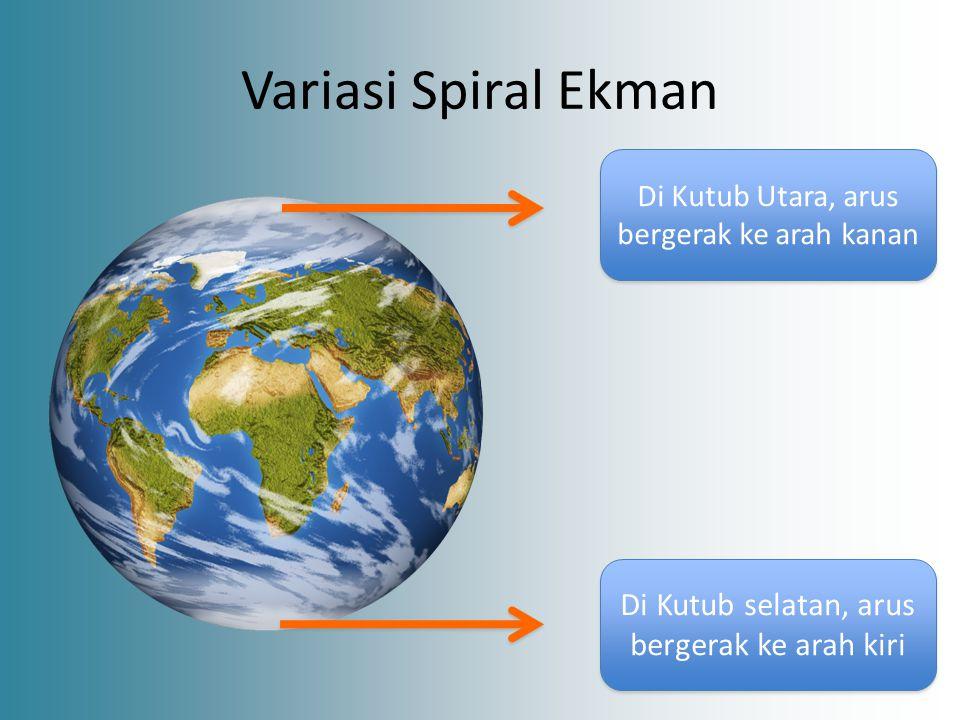 Variasi Spiral Ekman Di Kutub Utara, arus bergerak ke arah kanan Di Kutub selatan, arus bergerak ke arah kiri