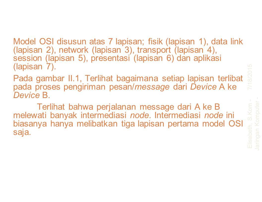 Model OSI disusun atas 7 lapisan; fisik (lapisan 1), data link (lapisan 2), network (lapisan 3), transport (lapisan 4), session (lapisan 5), presentas