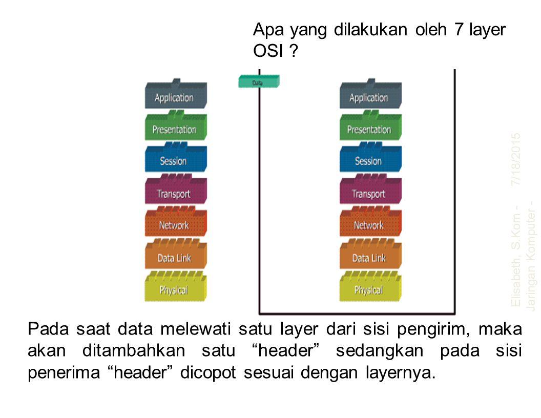 """Pada saat data melewati satu layer dari sisi pengirim, maka akan ditambahkan satu """"header"""" sedangkan pada sisi penerima """"header"""" dicopot sesuai dengan"""