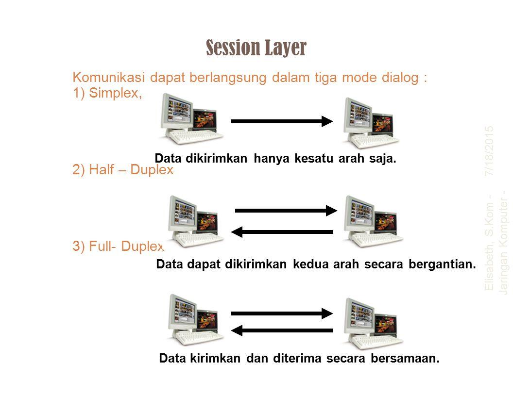 Session Layer Komunikasi dapat berlangsung dalam tiga mode dialog : 1) Simplex, 2) Half – Duplex 3) Full- Duplex Data dikirimkan hanya kesatu arah saj