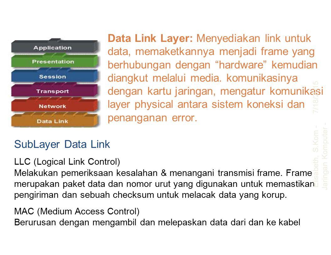 """Data Link Layer: Menyediakan link untuk data, memaketkannya menjadi frame yang berhubungan dengan """"hardware"""" kemudian diangkut melalui media. komunika"""